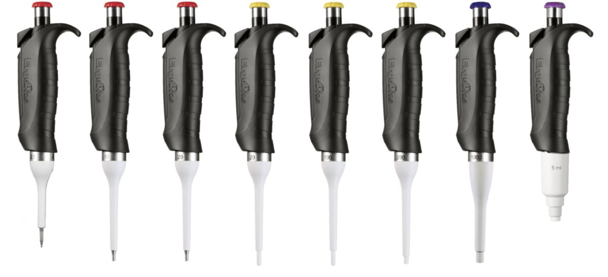 ErgoOne® Pipettes, group